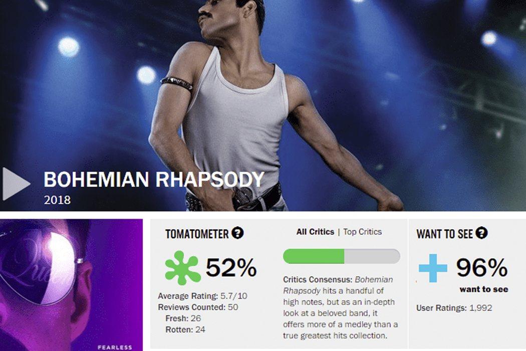 ¿Qué dice Rotten Tomatoes?